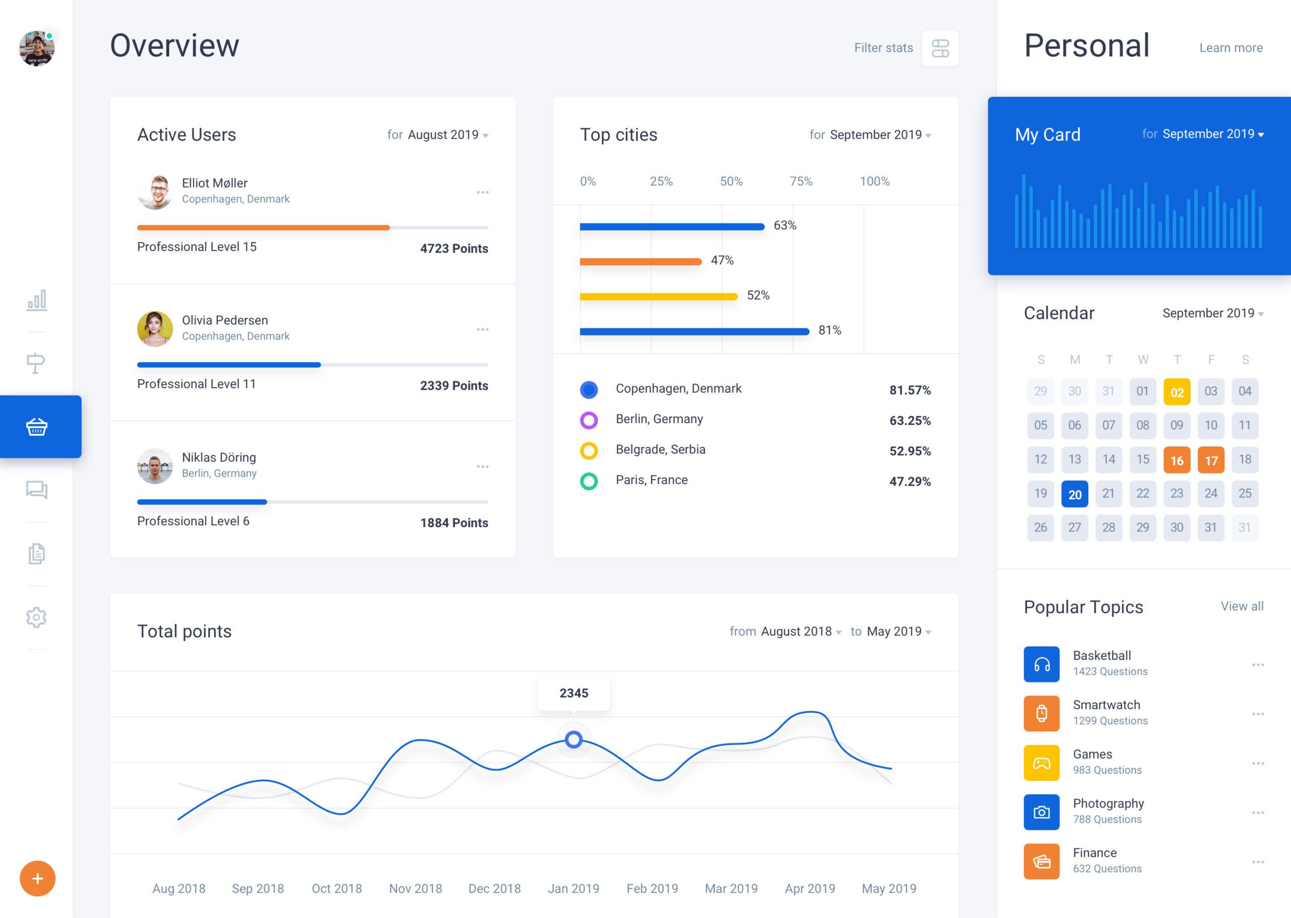 Social media management analytics dashboard